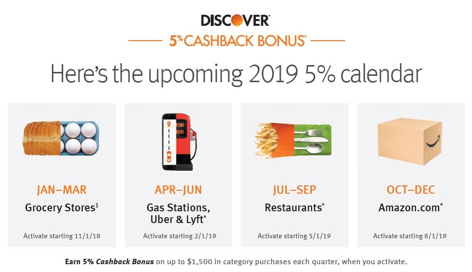 Discover Card 13 13% Cashback Calendar  Rewards & Credit Cards